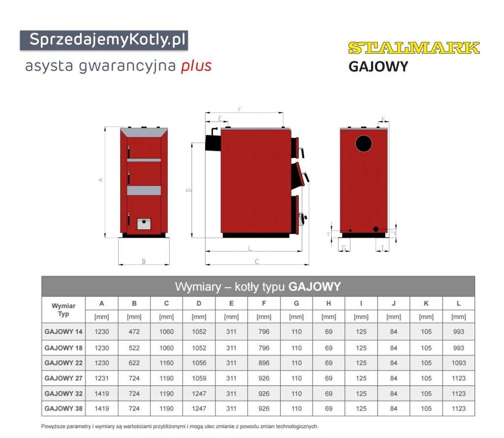 Kocioł Gajowy od Stalmarka - przekrój, wymiary, parametry